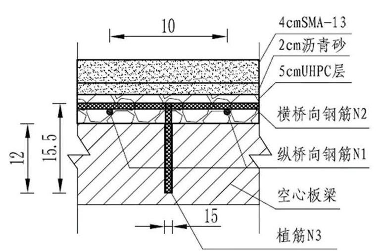 UHPC超高性能混凝土