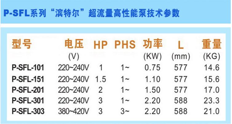 美国滨特尔水泵产品型号参数