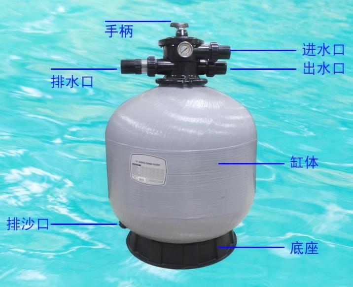杭州泳景泳池设备厂家美国喜活砂缸