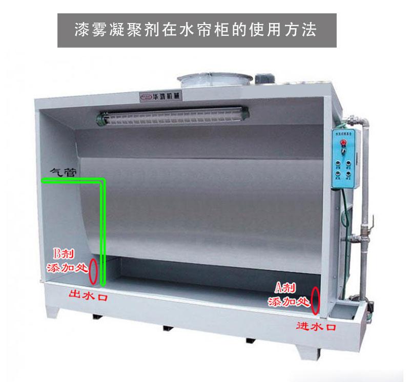 漆雾凝聚剂AB剂使用方法