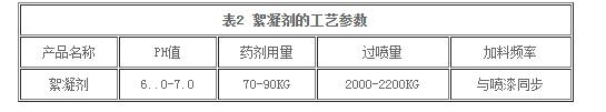 表2絮凝剂的工艺参数