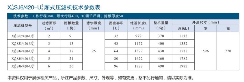 千斤頂式壓濾機(廂式壓濾機技術參數表)
