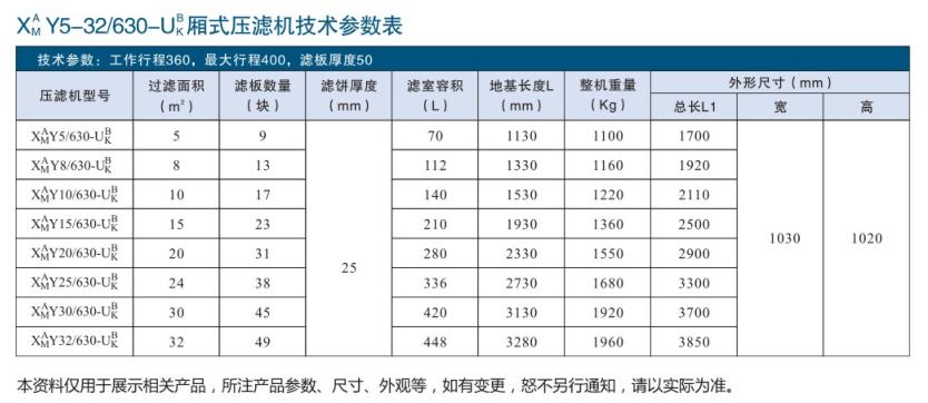 廂式壓濾機——技術參數表