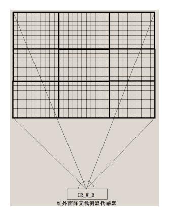 在线式红外测温传感器(面阵式)