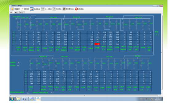 ZRMSCADA V3.0在线监测平台软件