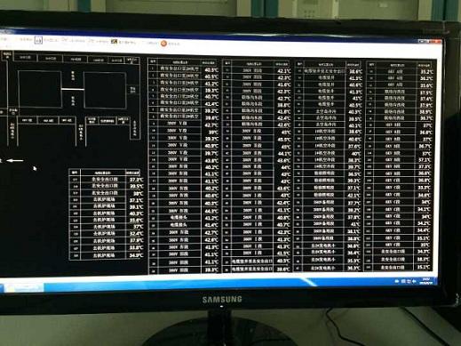 与太原同舟新能源有限公司合作电缆测温系统项目。