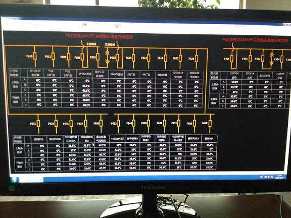 開關柜無源無線測溫系統項目