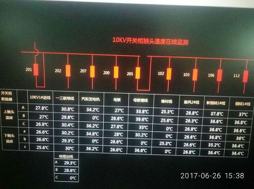 美锦钢铁开关柜触头温度在线监测系统项目