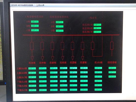 河南邓州供电合作无源无线测温系统