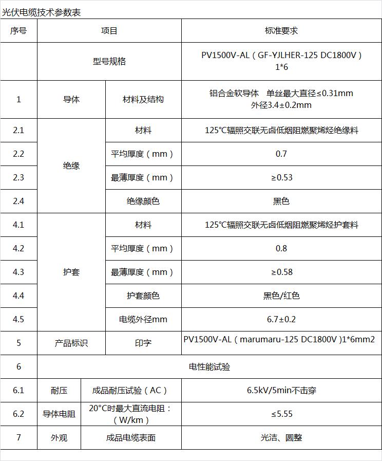 铝合金光伏电缆线 中文.png