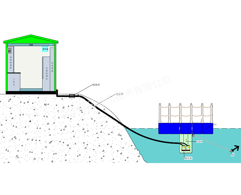 02-水质监测站采水系统示意图.png