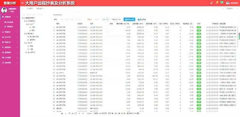 大用户远程抄表及分析系统