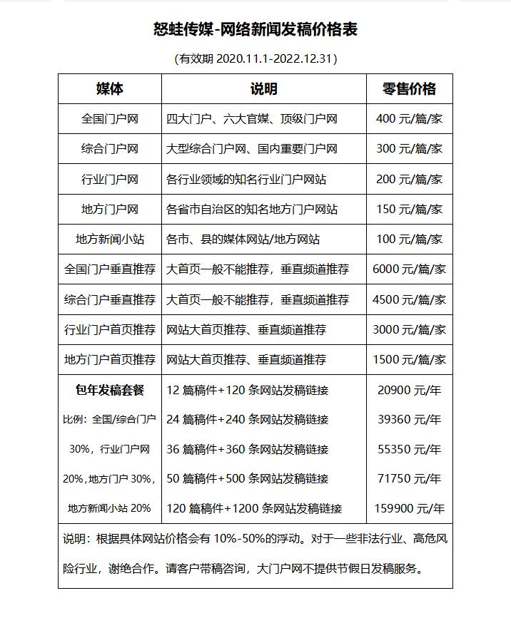 网络新闻发稿价格表.png