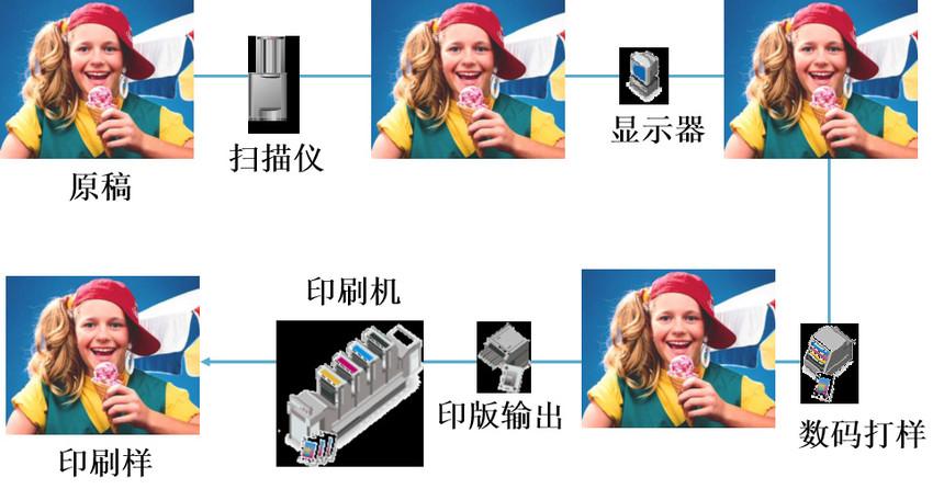 色彩管理.jpg