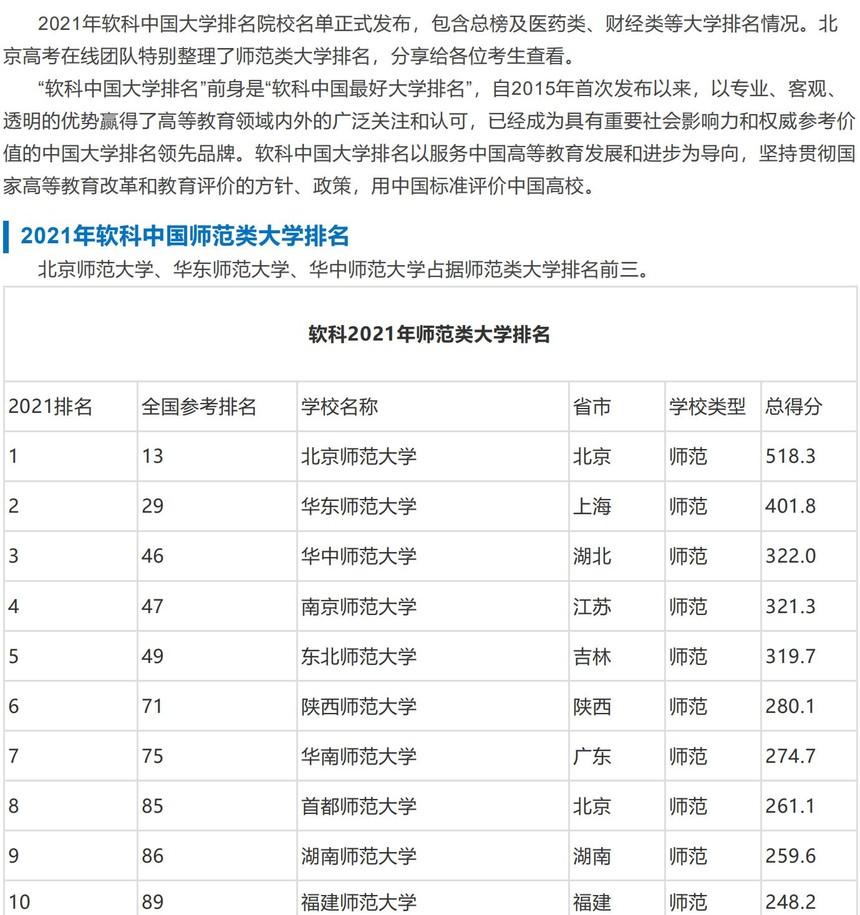 159所师范类院校全国排名_00.jpg