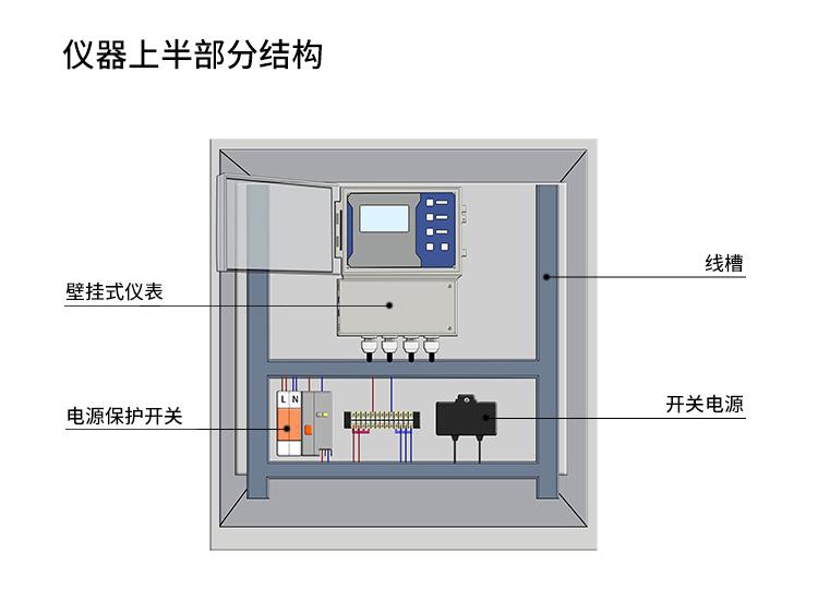 柜式在线水质监测系统