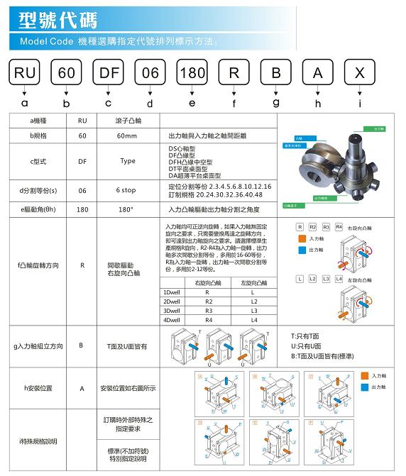 凸轮分割器型号表示方法