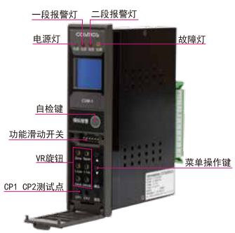 CVM-1指示单元.png