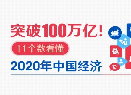 中国经济总量首超100万亿元