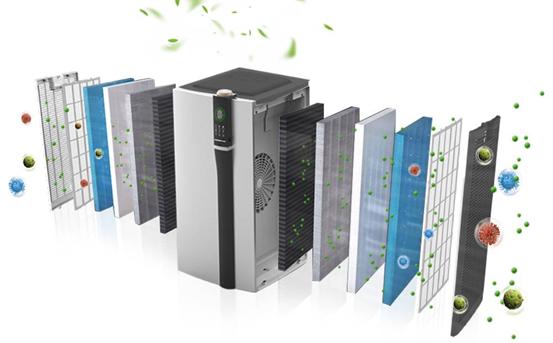 企业要抓住市场机遇,空气净化器在短期内销量大增1.jpg