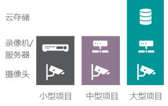 视频监控系统.png