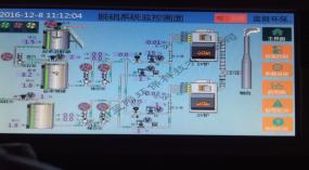 链条炉SNCR+SCR超低排放项目