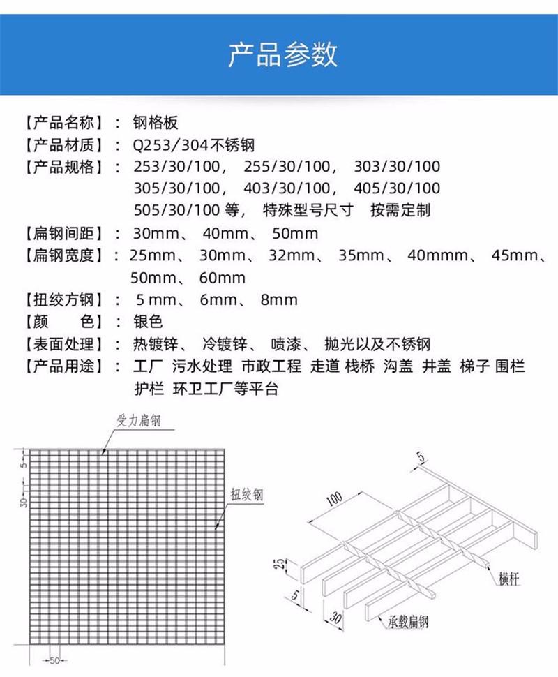 帅金公司异形镀锌钢格板产品参数表.jpg