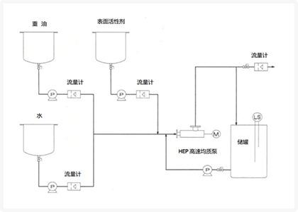 HEP高速均质泵-详情1-02.jpg