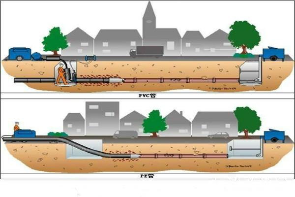 济南给排水管道的质量要求