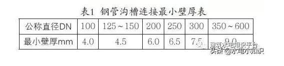 济南沟槽管道质量的要求
