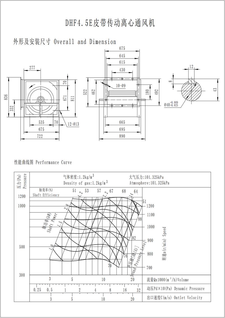 DHF4.5皮带传动离心通风机