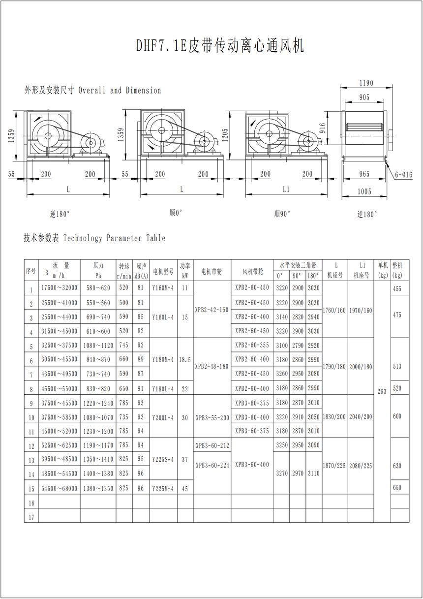 DHF7.1E皮带传动离心通风机