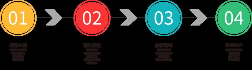 合作流程-工业设计.png