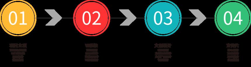 合作流程-产品宣传.png