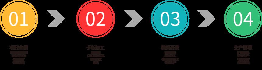合作流程-生产管理.png