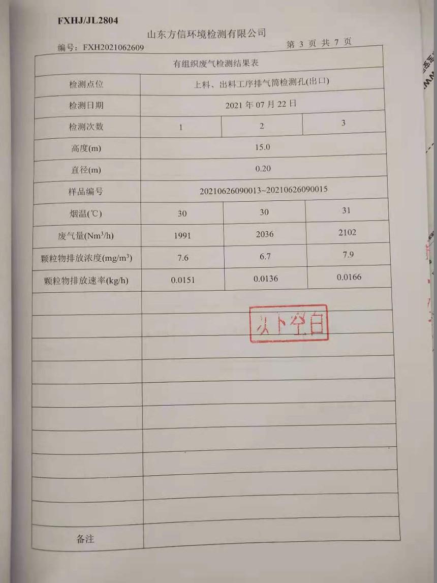濟南邢氏建材有限公司廢氣、噪聲檢測項目報告