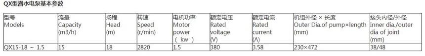 QX型潜水电泵02.jpg