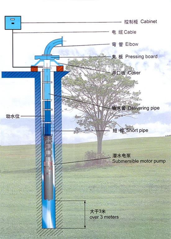 潜水泵安装示意图.jpg