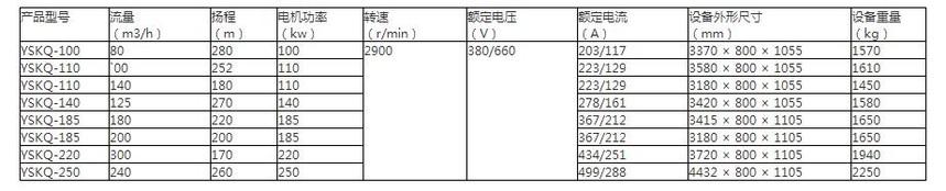 YSKQ型矿用抢险设备02.jpg