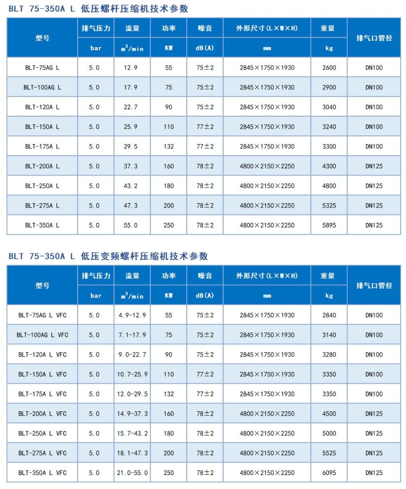 BLT L 低压空压机_博莱特(上海)压缩机有限公司.png
