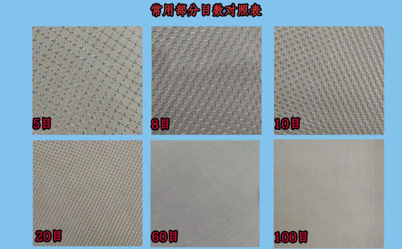 圆形摇摆筛分机筛网目数展示