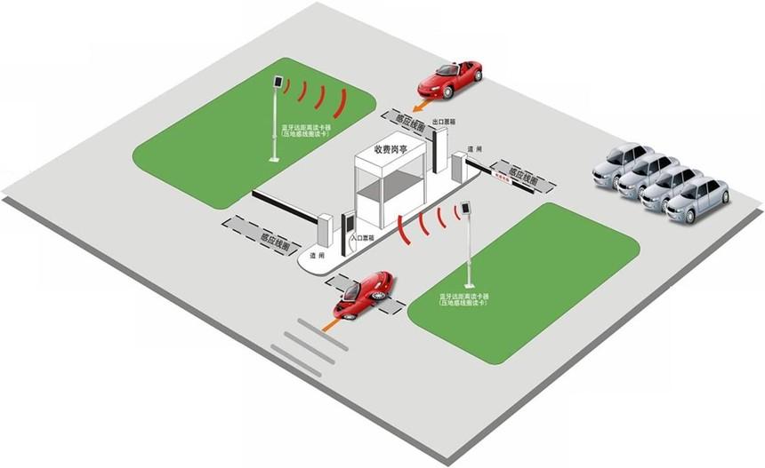 武汉停车场标识系统
