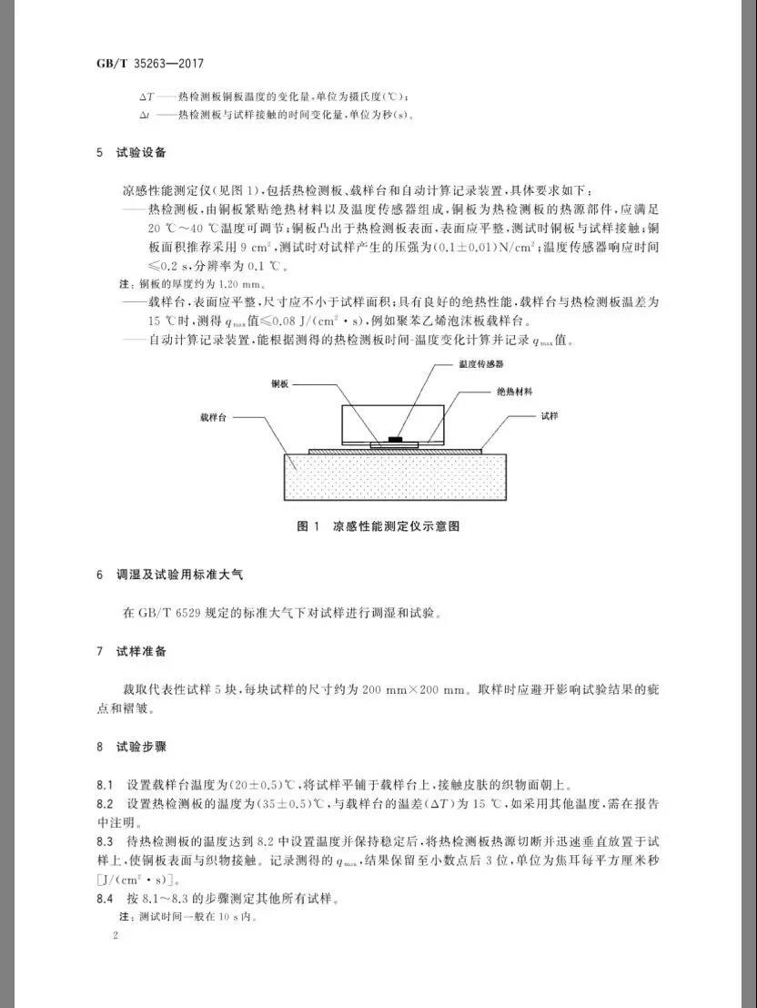 凉感检测和评价3.jpg