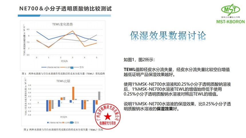 MSK-NE700天然保湿剂产品PPT(更新版2020-11)_21.jpg