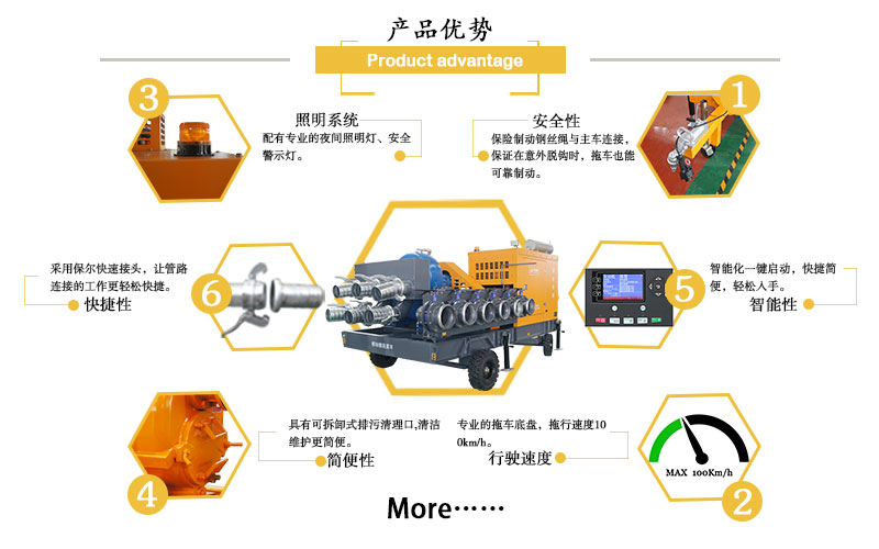 大流量多进多出移动防汛泵车产品特点.jpg