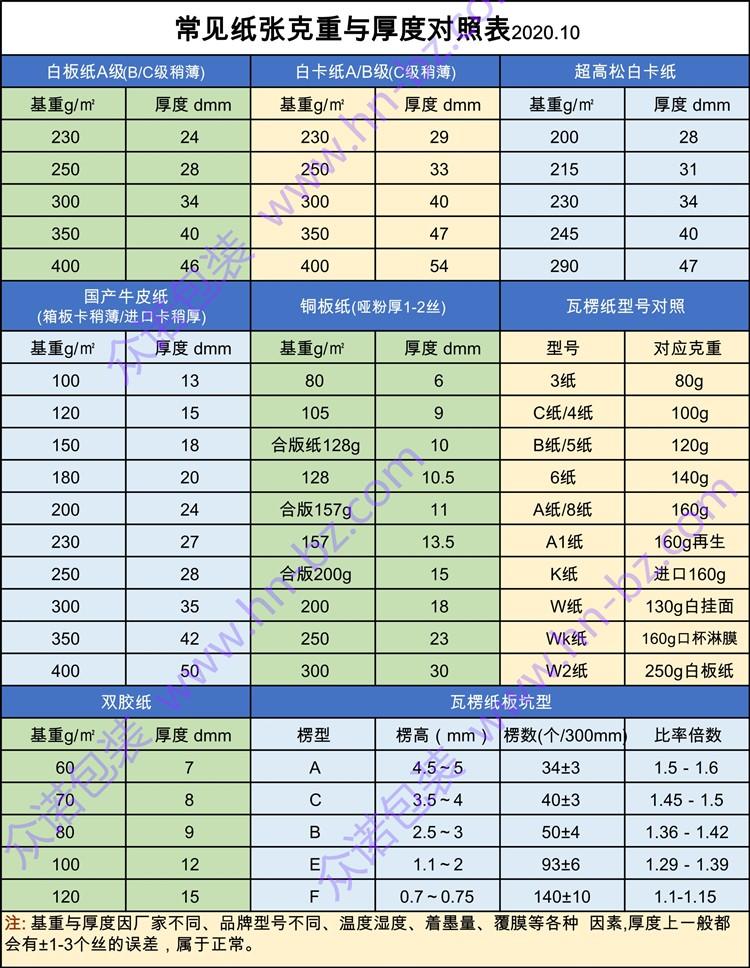 丝数参数对照表2020.10_副本_副本.jpg