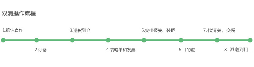 双清流程.jpg