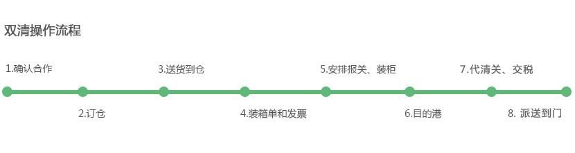 清关流程.jpg