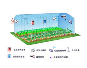 智慧农业综合解决方案