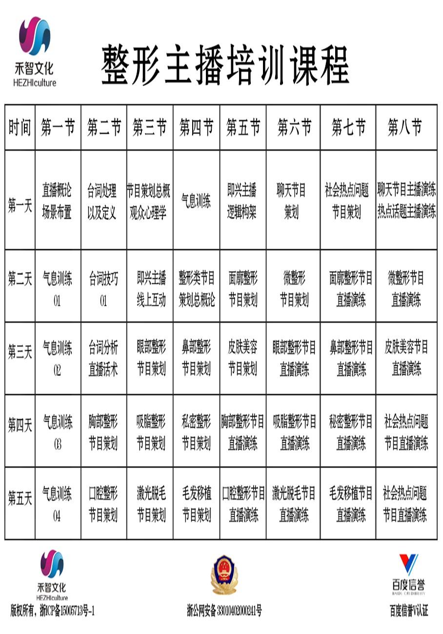 整形主播培训课程(1).jpg